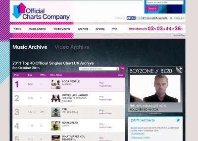 Sak Noel No 1 Chart Position